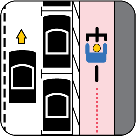become familiar with cycle tracks